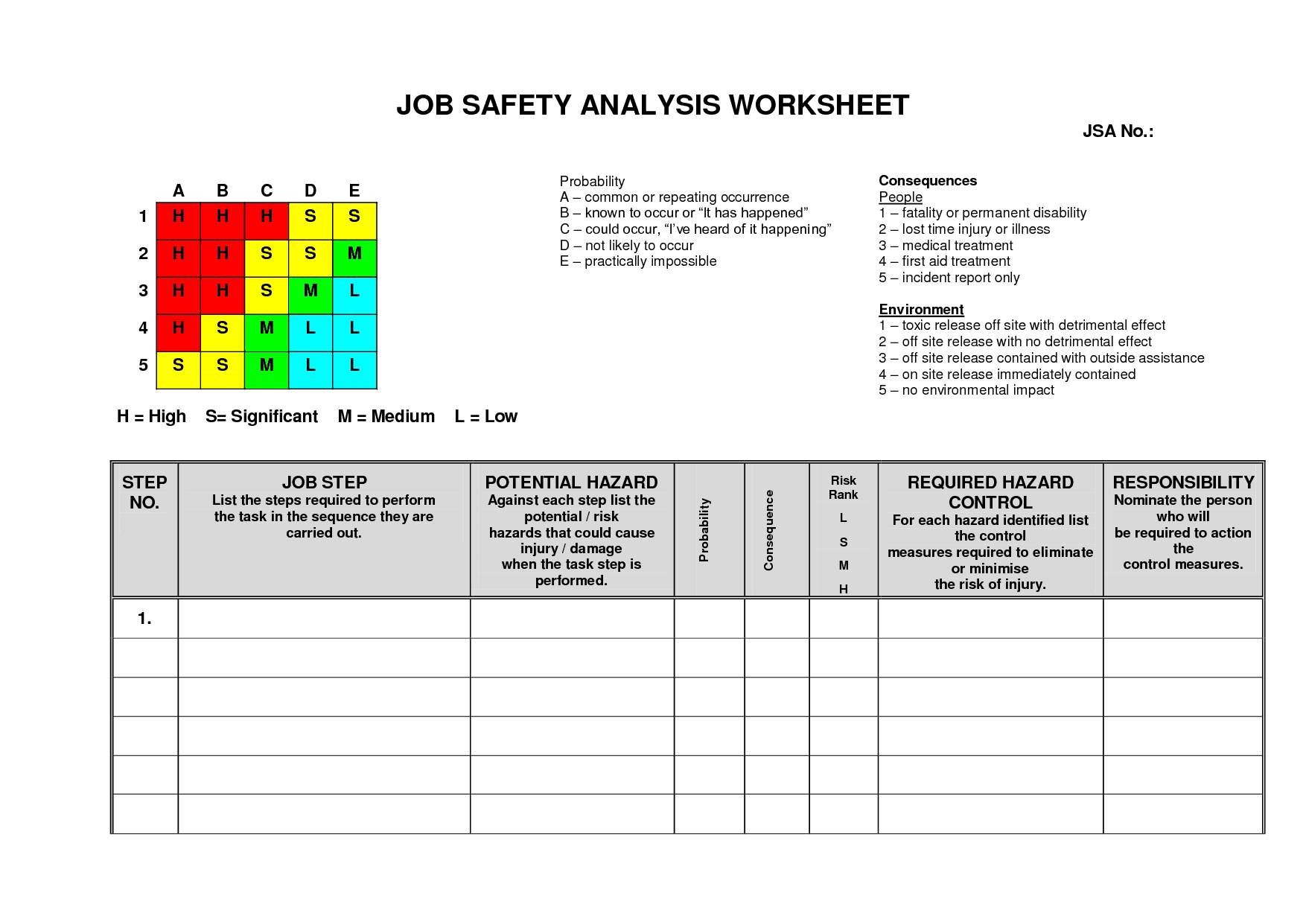 Hazard Analysis Worksheet For Raw Material And Sample Hazard Analysis