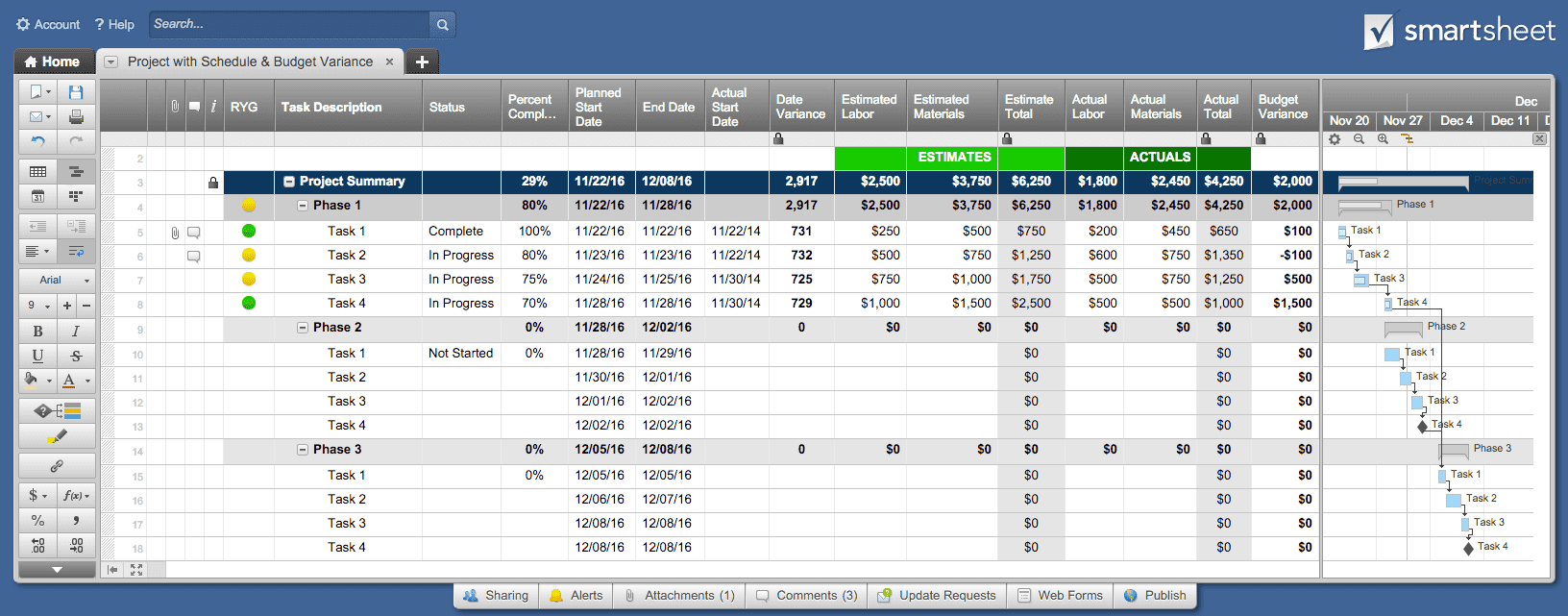 Multiple Project Tracking Template Excel And Program Dashboard Template Excel