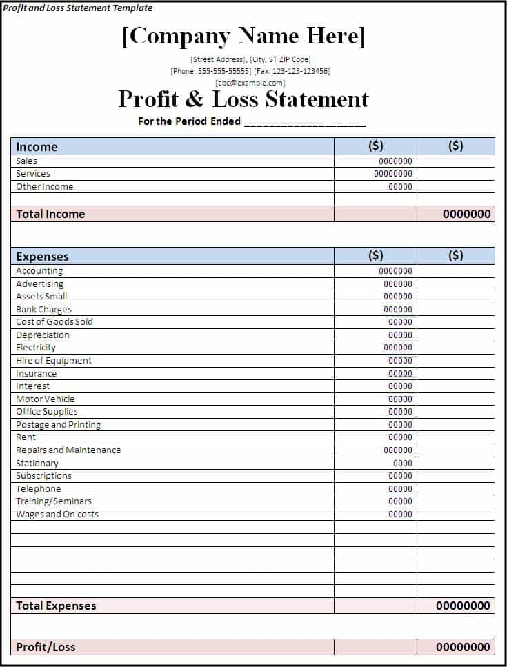 Simple Profit And Loss Template For Self Employed And Financial Report Sample For Small Business