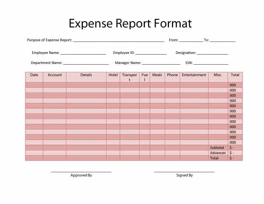 Travel Expense Report Template Excel And Travel And Expense Management