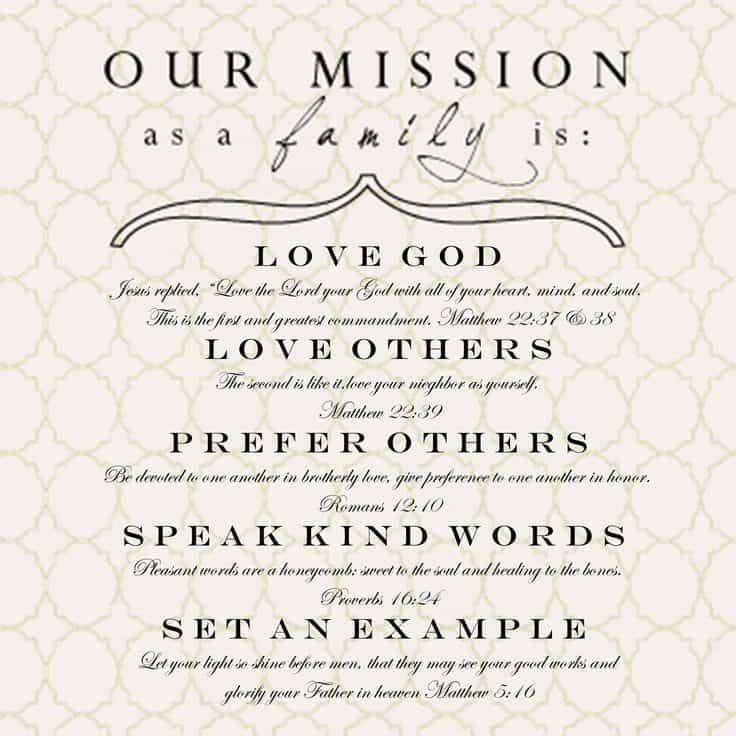 Church Missionary Statement And Free Sample Mission Statements