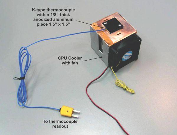 Laser Power Meter : D i y cw co laser power meter posted at prutchi