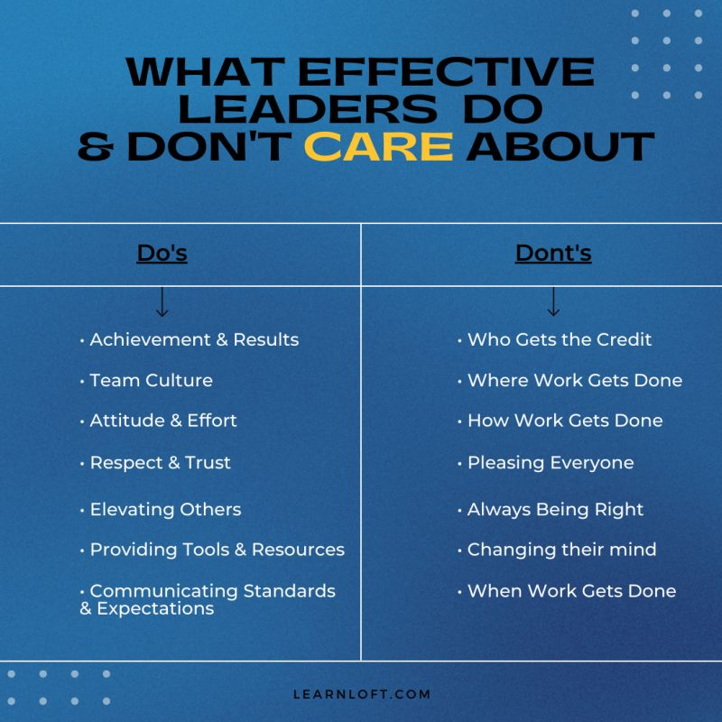 Simple Things Great Leaders Care About Everyday