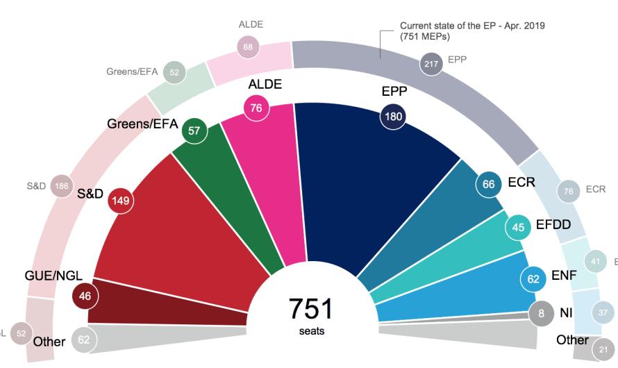 [COMMUNIQUE DE PRESSE] Réaction aux résultats des élections européennes