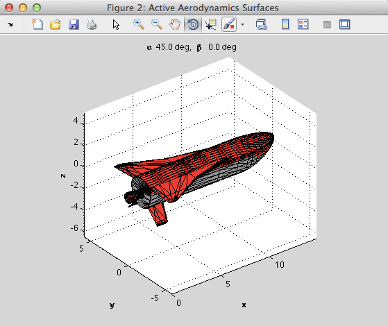 Shuttle CAD model