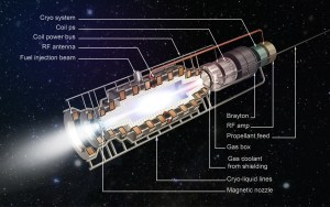 Artist rendering of DFD rocket engine