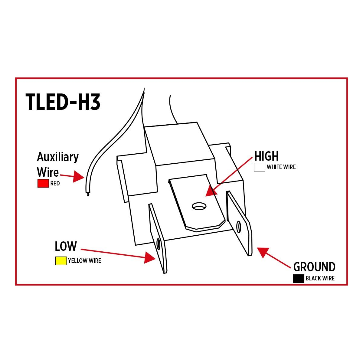 Led Projector Headlights Wiring Diagram