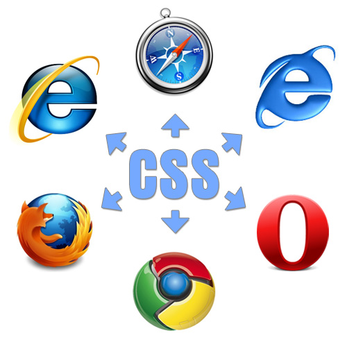CSS3 Tutorials with all Tags