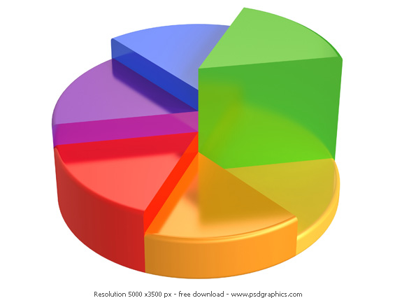 3d pie chart