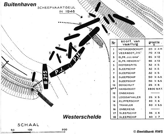 Locatie oorlogswrakken Vlissingen