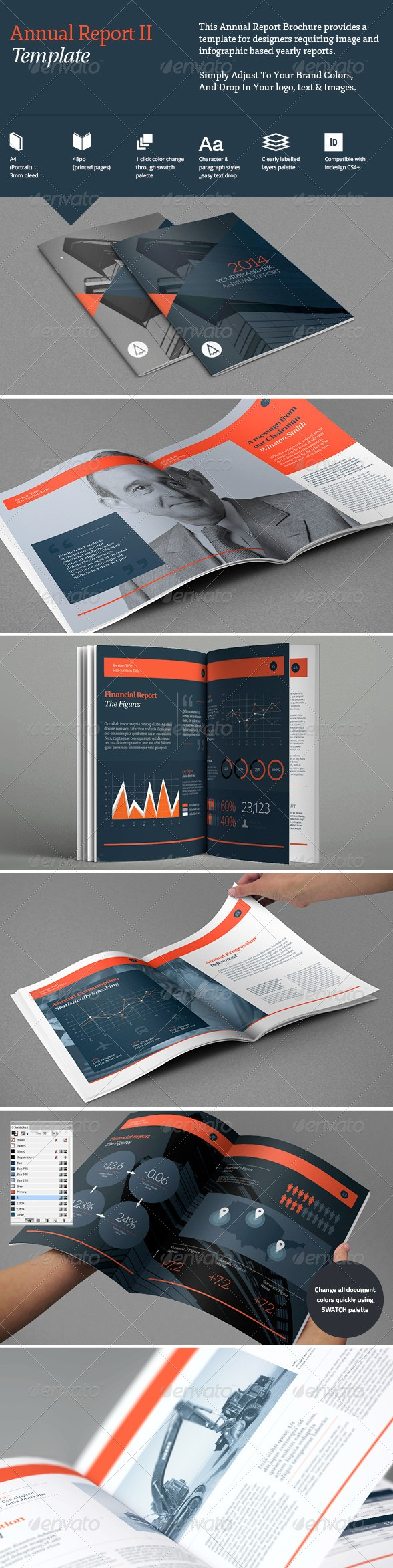 Annual Report II