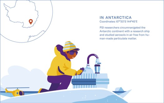 In fresh air and in smog: Antarctica