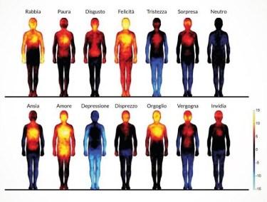 https://i1.wp.com/www.psicologo-taranto.com/wp-content/uploads/2011/06/localizzazione-delle-emozioni-sul-corpo.jpg?resize=375%2C284