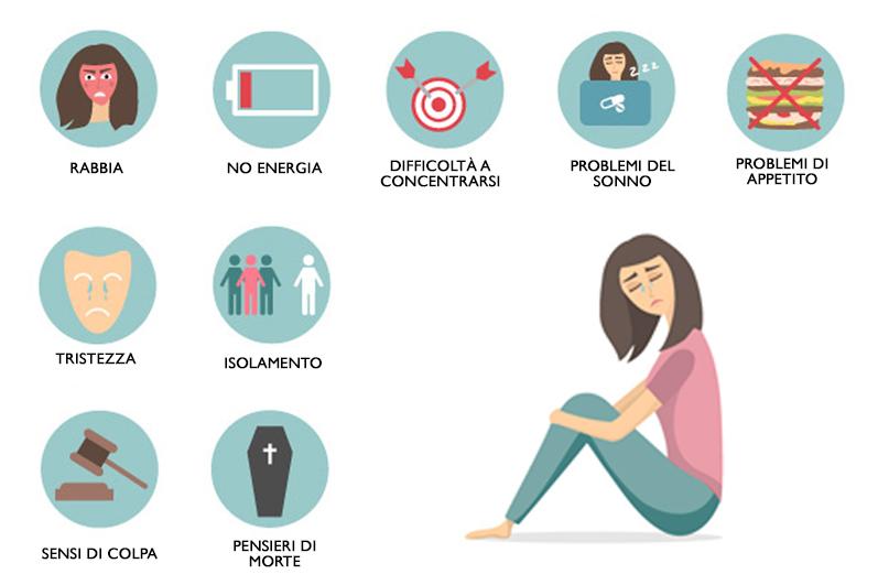 Pillole di psicologia #2: la depressione