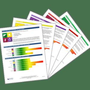 ZYTO Balance 5.0 Wellness Reports