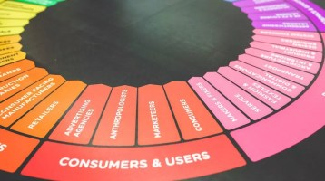 Infographic: Develop Your Marketing Plan in 8 Easy Steps