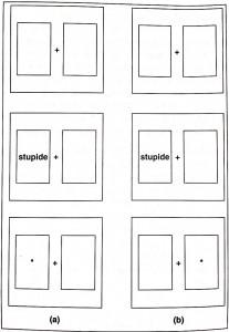 Exemple d'un essai valide (a) et d'un essai non-valide (b)