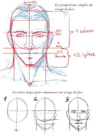 male-face-tutorial
