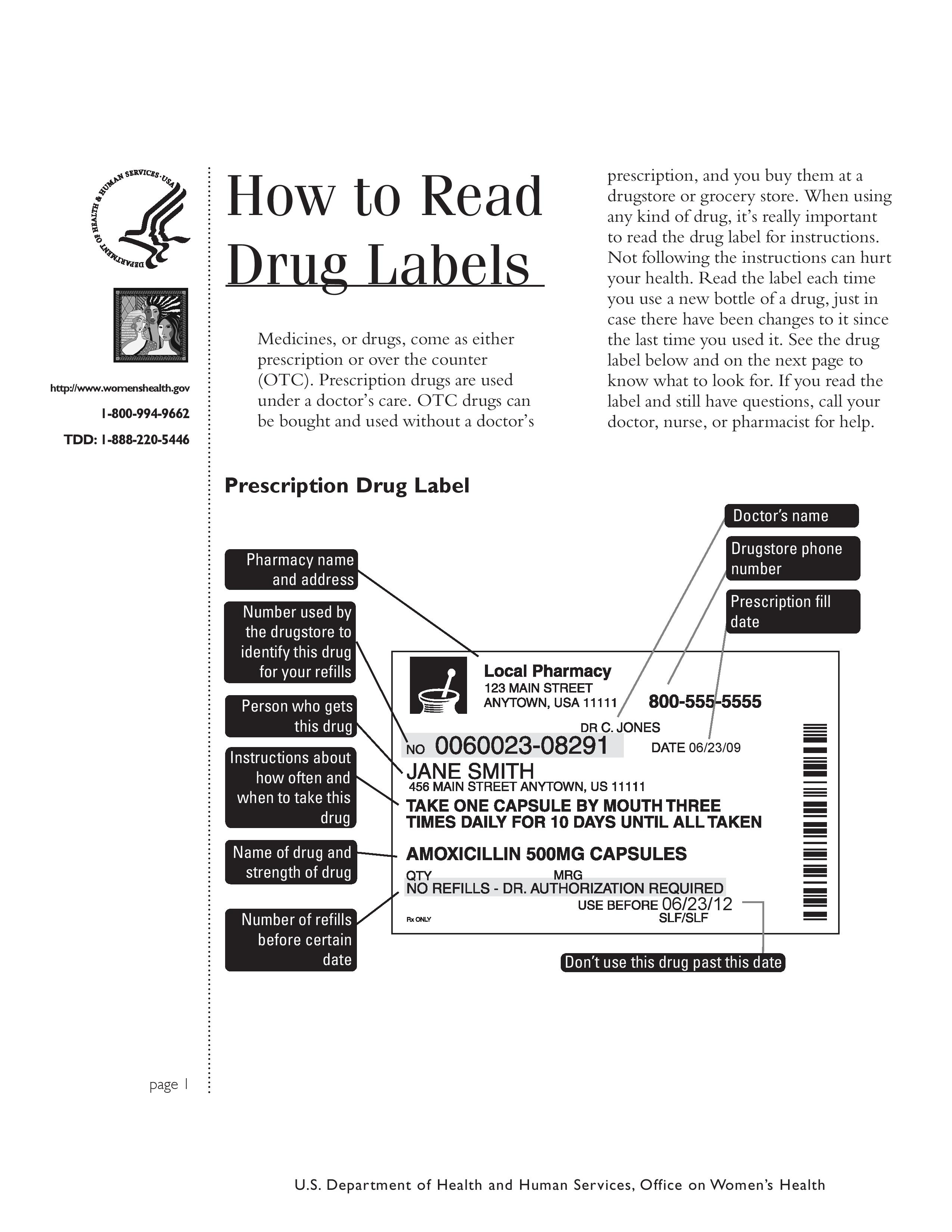 How To Read Drug Labels