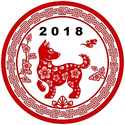 CHINESE ASTROLOGY PERSONALITIES