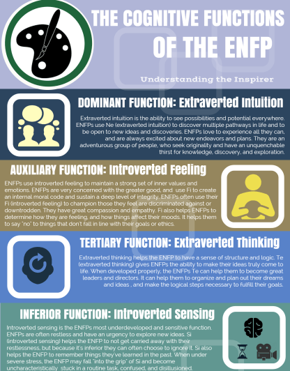 ENFP Cognitive Functions Infographic