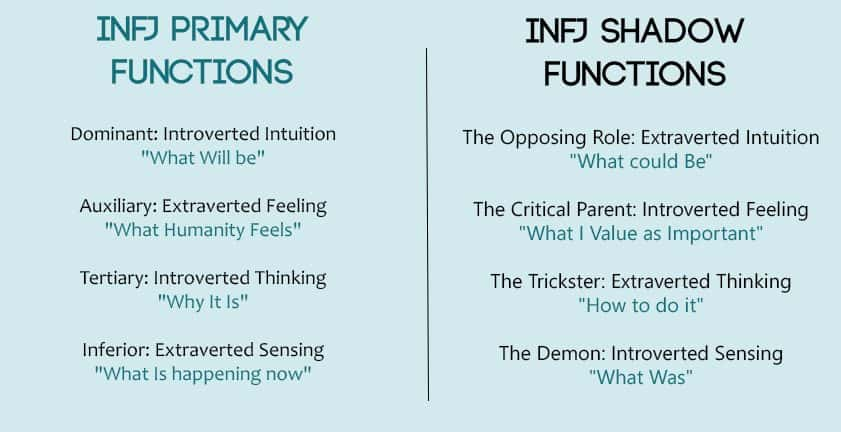 Infj multiple personalities