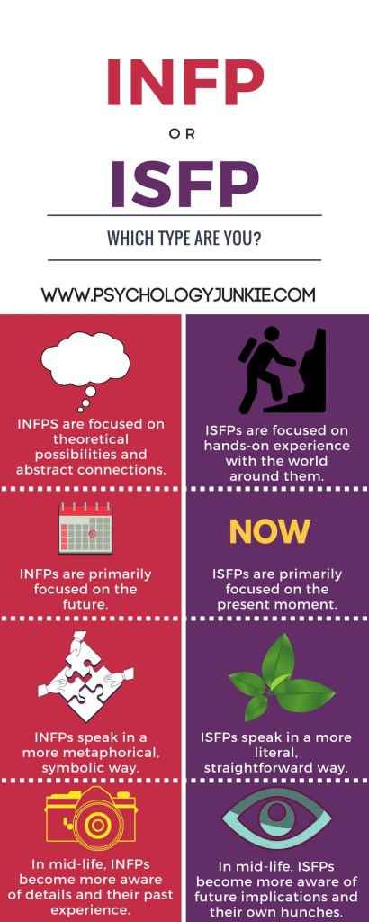 Are you an #INFP or an #ISFP? Find out! #MBTI