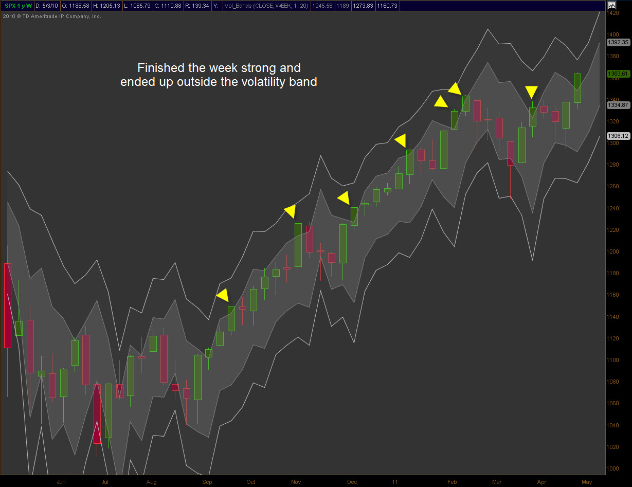 Breadth Is Suspect Psychtrader