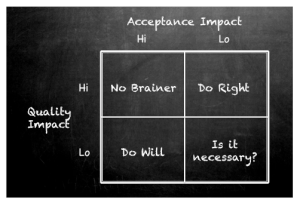 Acceptance vs. Quality