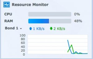 DS1515+ resource monitor