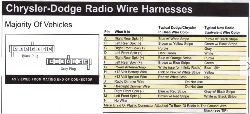 2001PTStereoDiagram?resized665%2C305 2001 dodge ram 1500 wiring diagram radio efcaviation com 2001 dodge ram 2500 stereo wiring diagram at mifinder.co