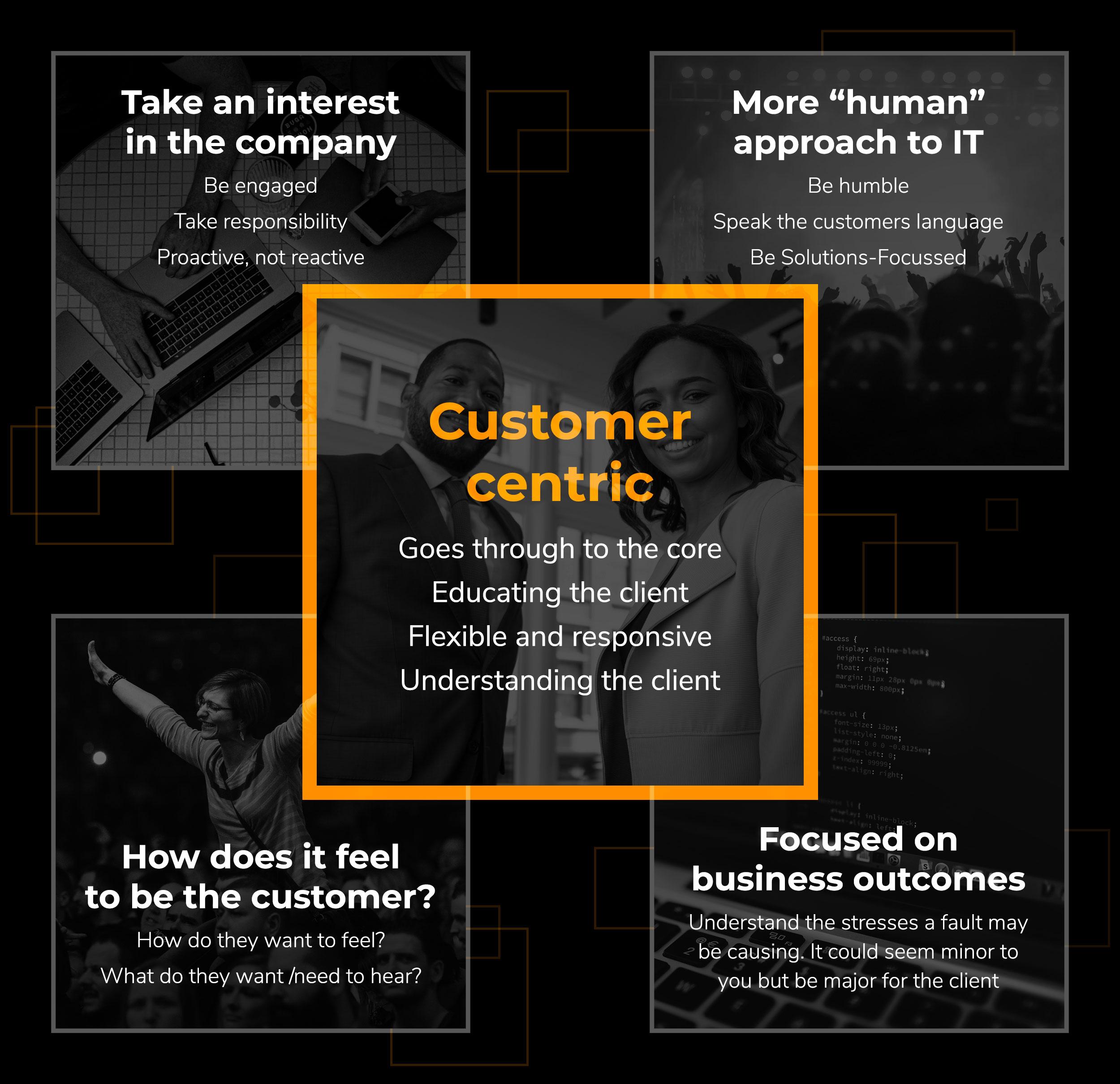 PTI Customer Centric