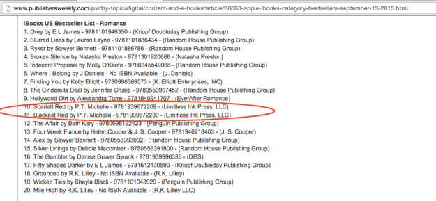 ScarlettRed:BlackestRed on PR iBooks Bestsellers
