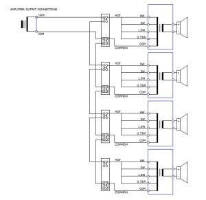 Public Address System | 100v Line PA systems
