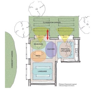 Montessori School Design - Classroom Layout