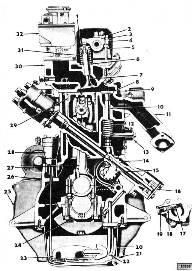 Willys F4 Engine
