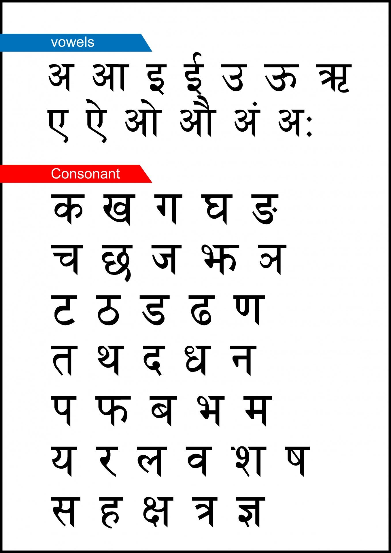 Devanagari Alphabet Chart Free Stock Photo