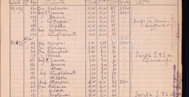 Listados de los pilotos que bombardearon Durango,