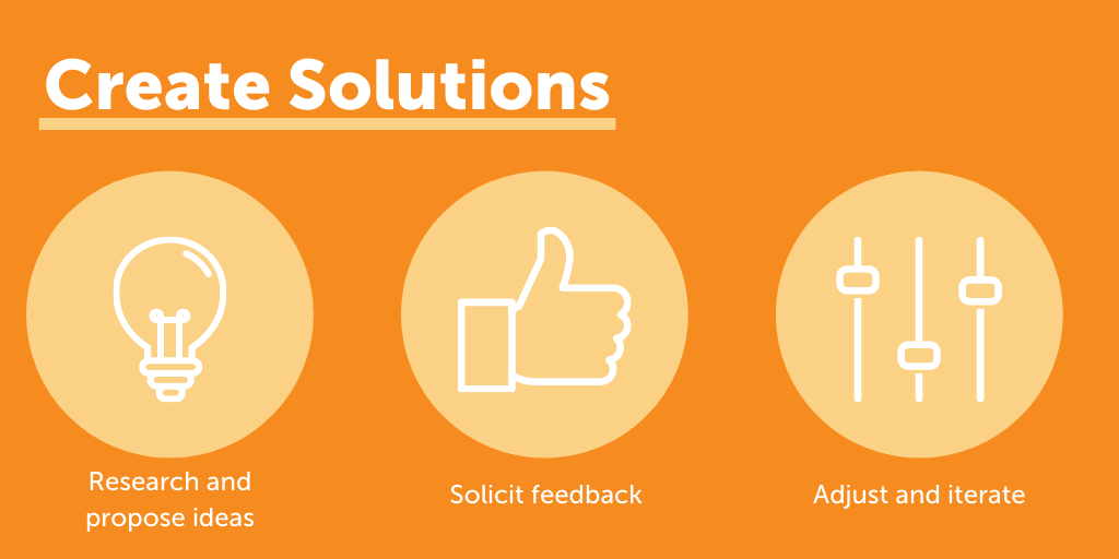 3 steps to creating solutions