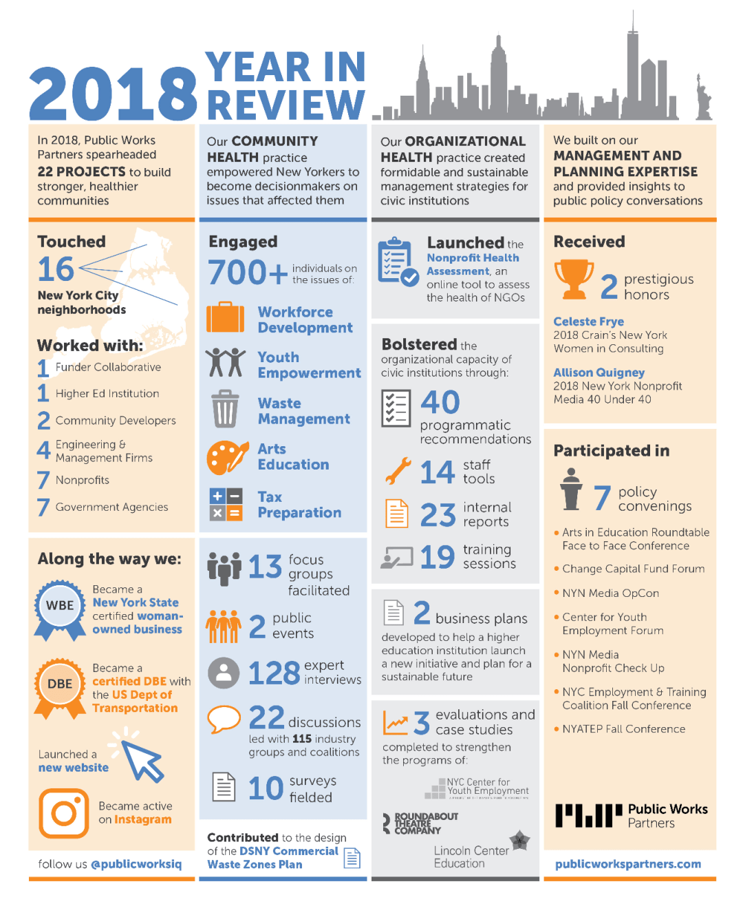 Public Works Partners - 2018 Year In Review