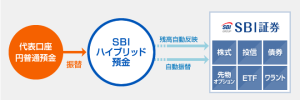 sbi_hybrid