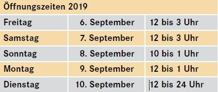 Pützchens Markt 2019 Öffnungszeiten