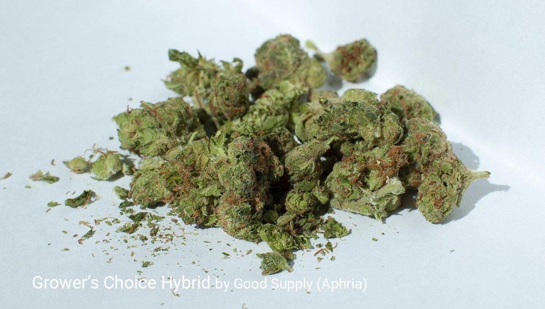 20.81% THC Hybrid