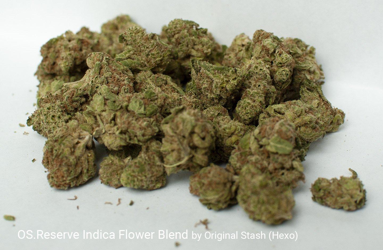 20.1% THC Indica Blend