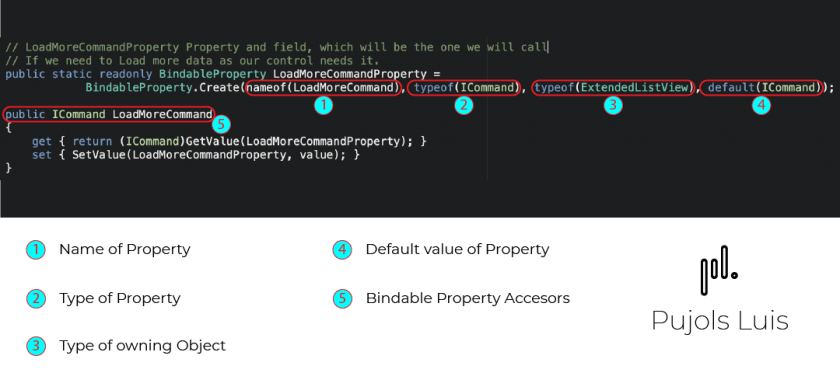 bindable_property_structure