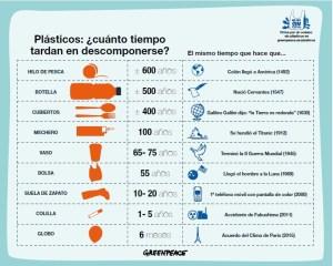 (Imágenes desde portal www.directoalpaladar.com)
