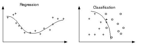 Classification_Regression