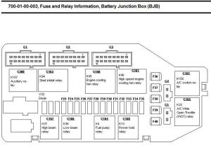 Ford Fiesta Wiring Diagram 2009  Wiring Solutions