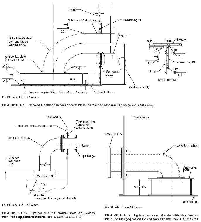 Pump And Pump System Glossary 和