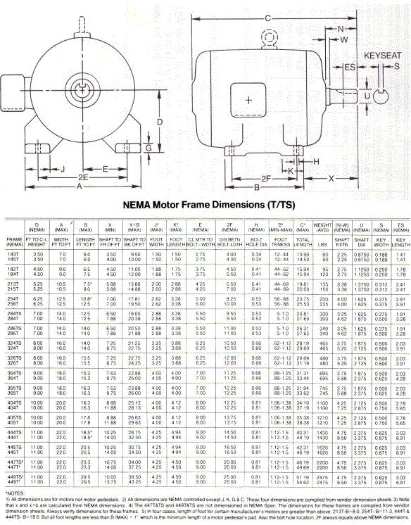 Viewtopic as well Code Corner Pv Grounding And Bonding Part 2 further Y2 Series 13 Hp Electric Motor 60154225430 furthermore  furthermore Electric Motor Frame Chart. on hp motor frame size chart